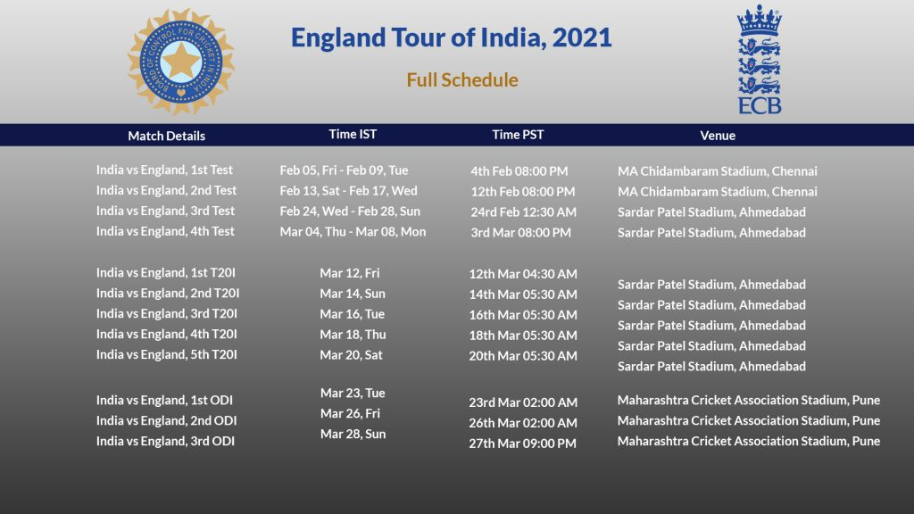 India VS England 2021 schedule US Timing. Hotstar Deals USA