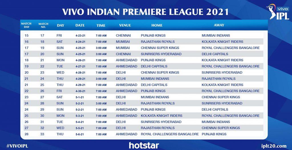 IPL 2021 Schedule | IPL 2021 in USA | IPL 2021 USA Schedule
