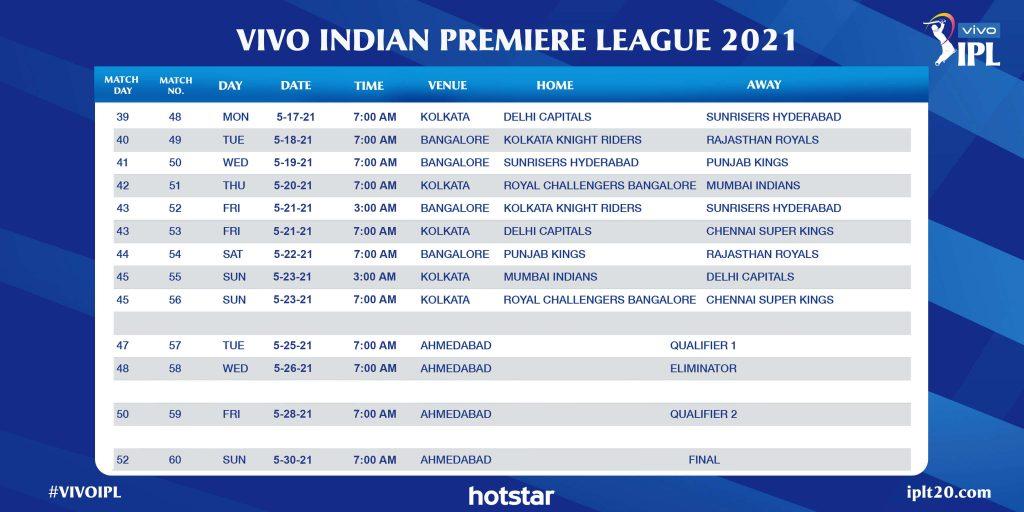 IPL 2021 Schedule   IPL 2021 in USA   IPL 2021 USA Schedule