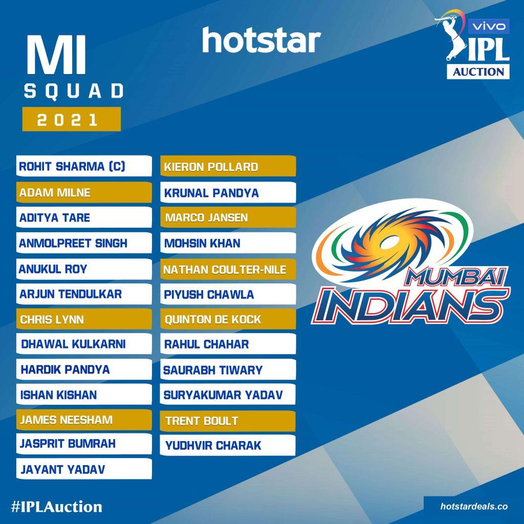 List of IPL 2021 Teams