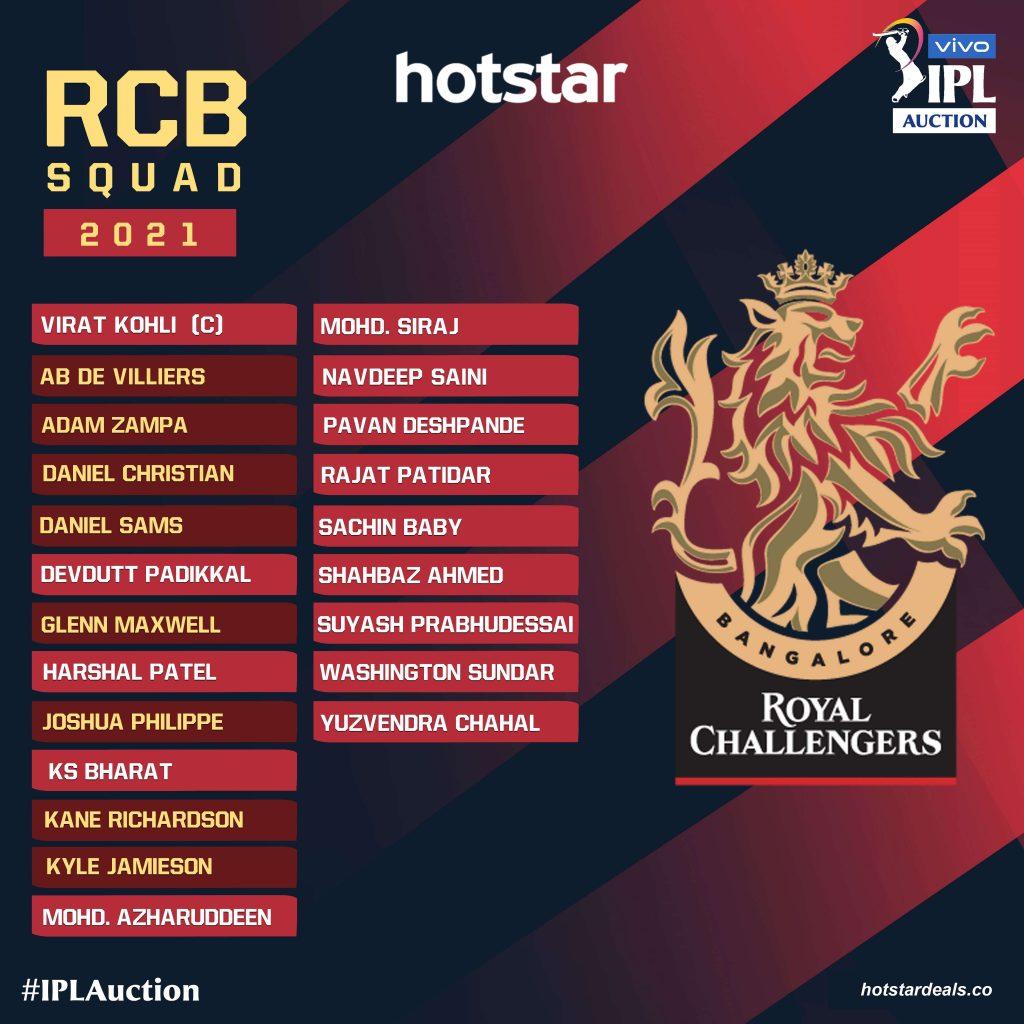 Team Names of IPL 2021